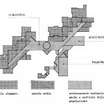 20 - Progetto di complesso scolastico da realizzarsi in via Damiano Chiesa, Roma. Concorso, I premio - Schema planimetrico funzionale