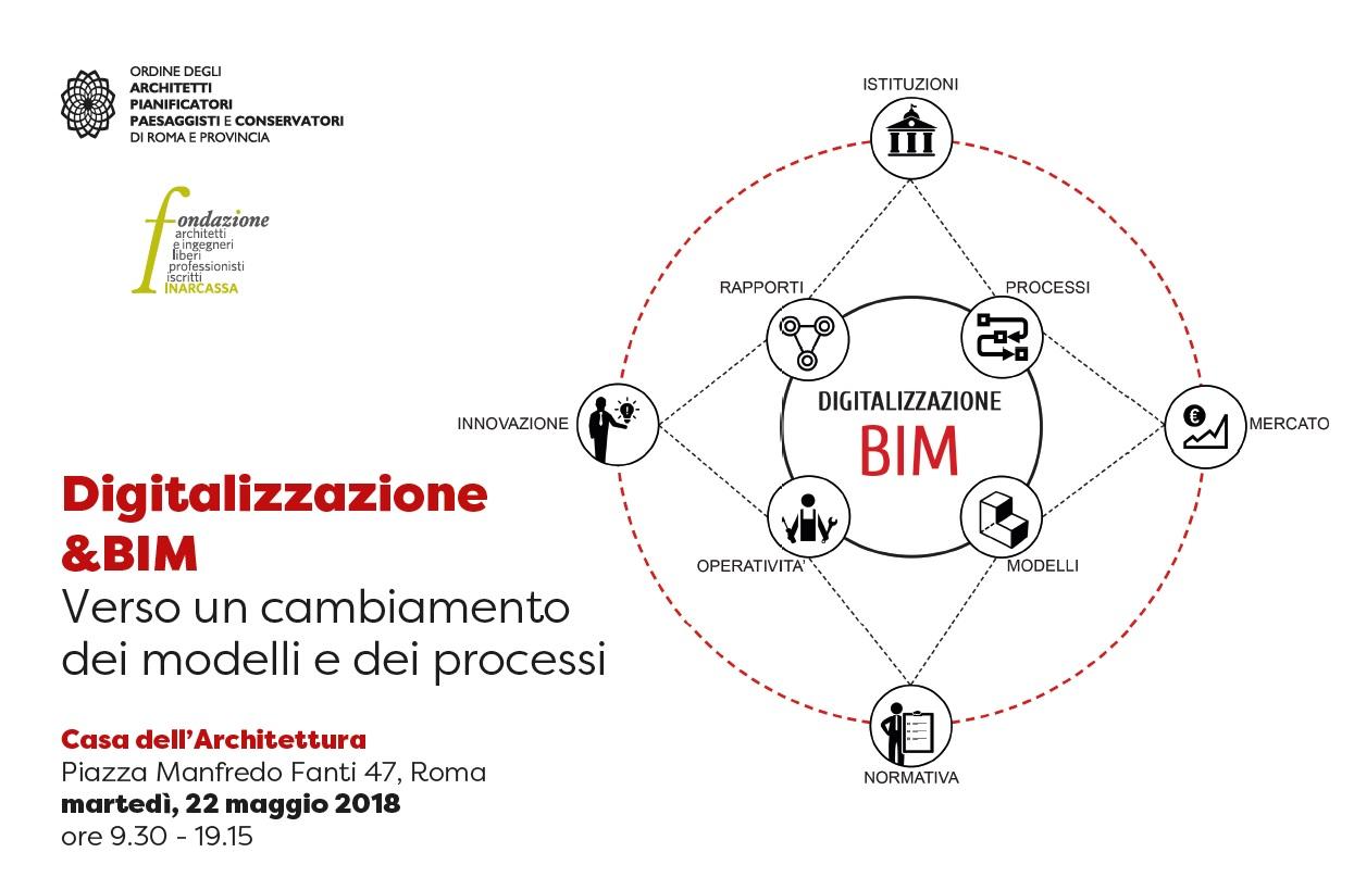Ordine Architetti Brescia Lavoro digitalizzazione & bim. verso un cambiamento dei modelli e